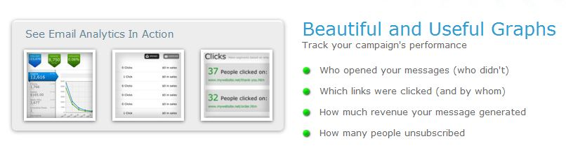 Aweber Email Graph showing Click Through Rate